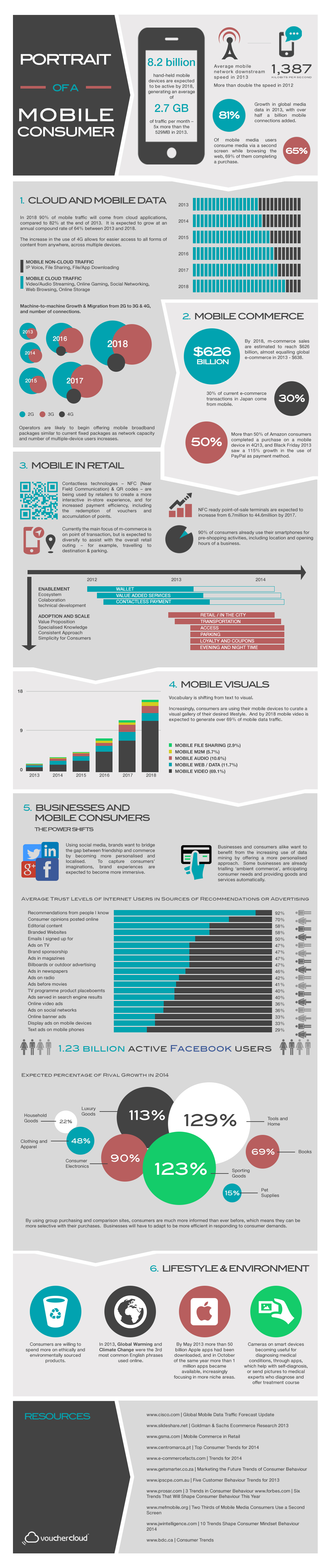 the-changing-portrait-of-mobile-consumers
